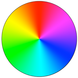But Pysankarstvo Uses Pigments So The Old Fashioned RYB Red Yellow Blue Color Spectrum Is More Applicable Like This Chart From George Fields